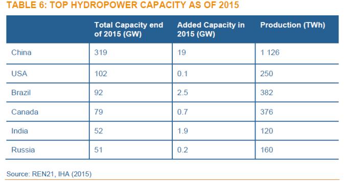 KW01_17_Wasserkraft_grafik